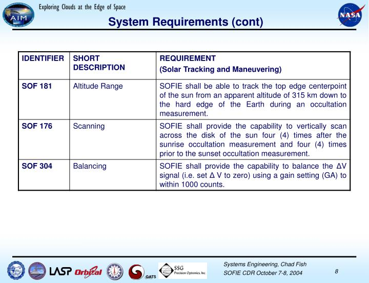 System Requirements (cont)
