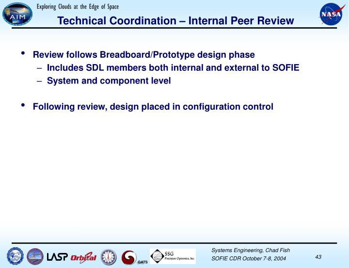 Technical Coordination – Internal Peer Review