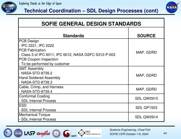 Technical Coordination – SDL Design Processes (cont)