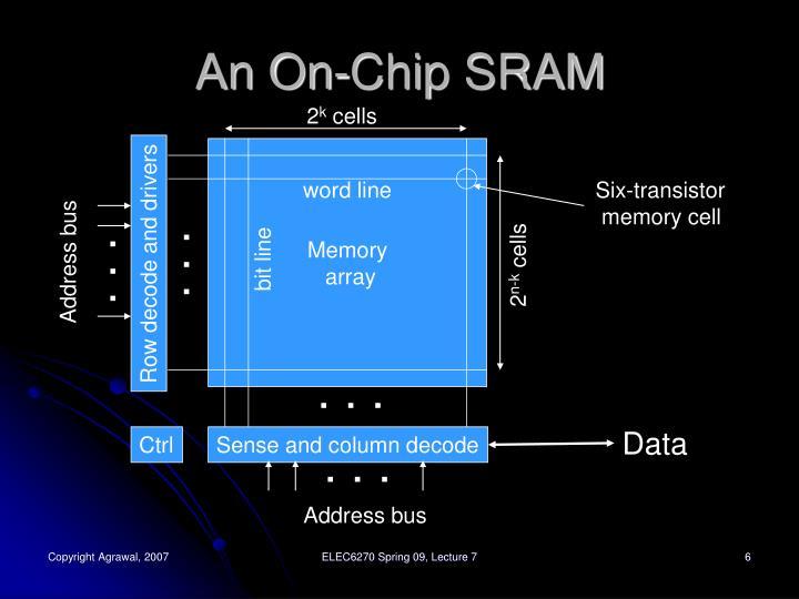 An On-Chip SRAM