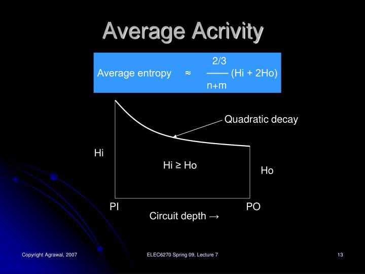 Average Acrivity