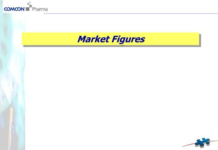 Market Figures