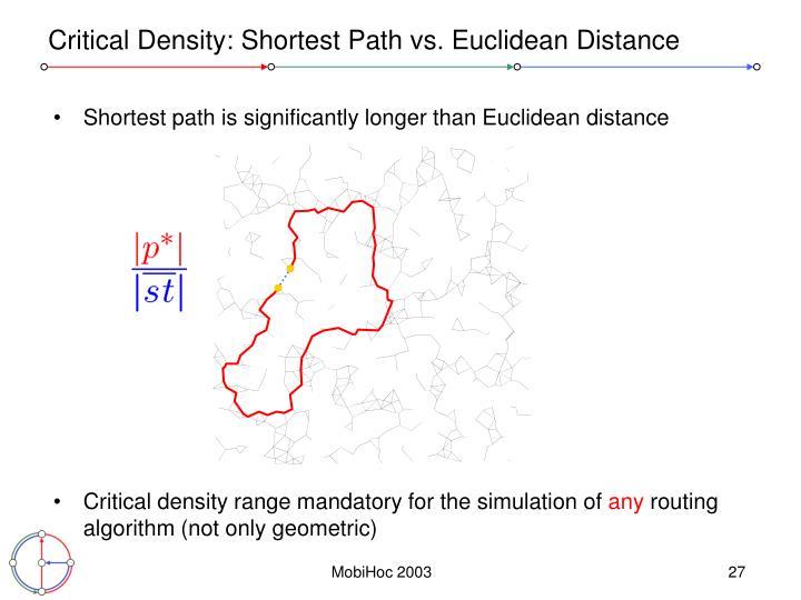 Critical Density: Shortest Path vs. Euclidean Distance
