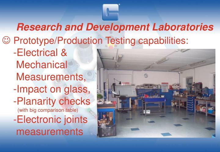 Research and Development Laboratories