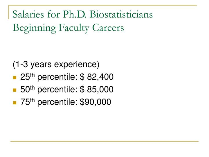 Salaries for Ph.D. Biostatisticians Beginning Faculty Careers