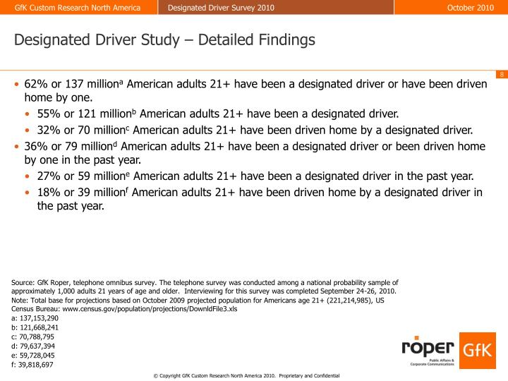 Designated Driver Study – Detailed Findings