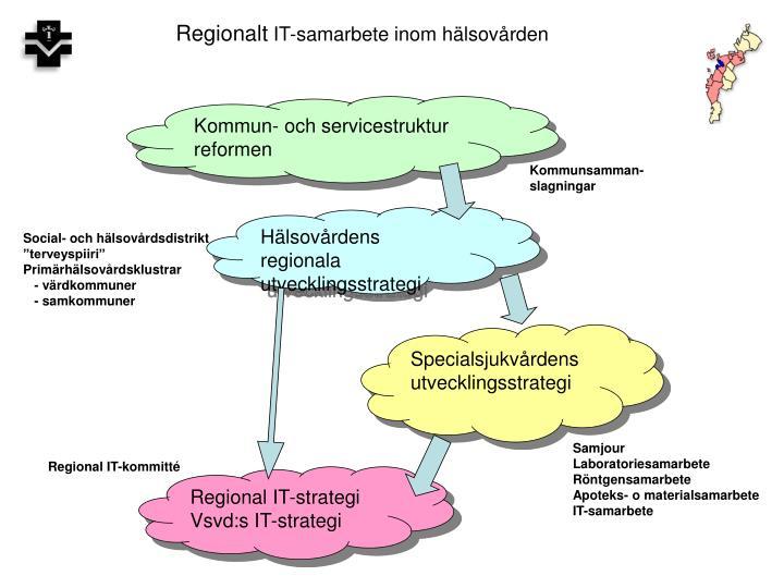 Regionalt