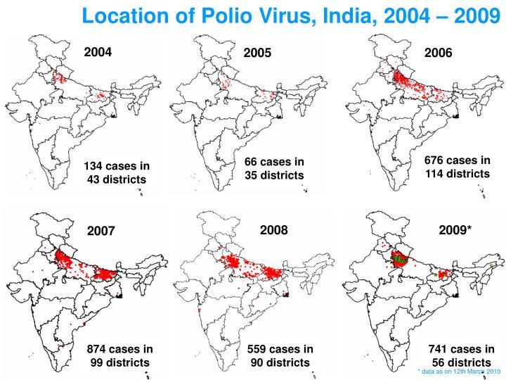 Location of Polio Virus, India, 2004 – 2009