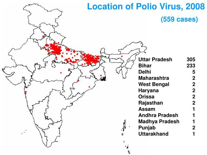Location of Polio Virus, 2008