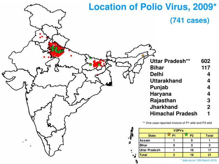 Location of Polio Virus, 2009*