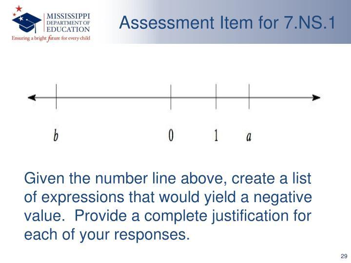 Assessment Item for 7.NS.1