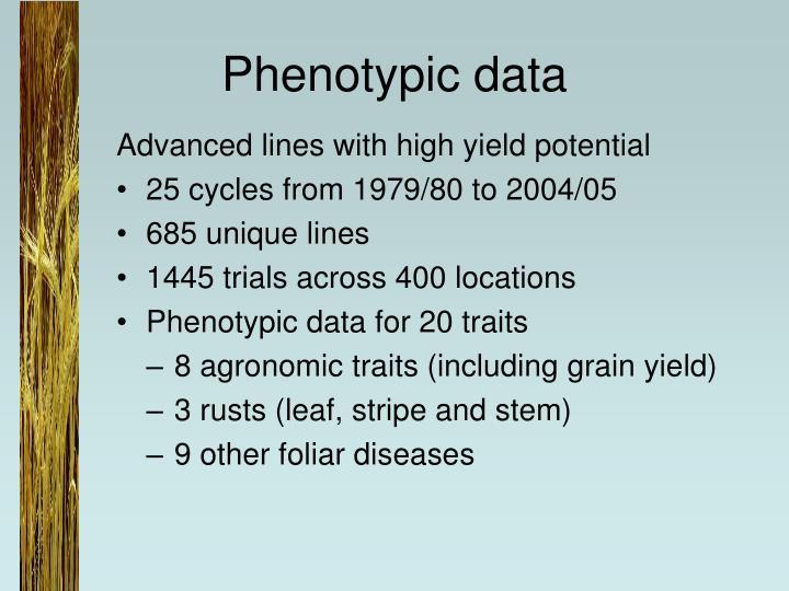 Phenotypic data