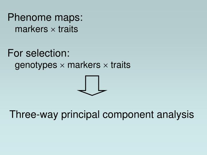 Phenome maps: