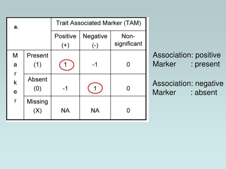 Association: positive
