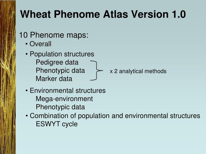 Wheat Phenome Atlas Version 1.0