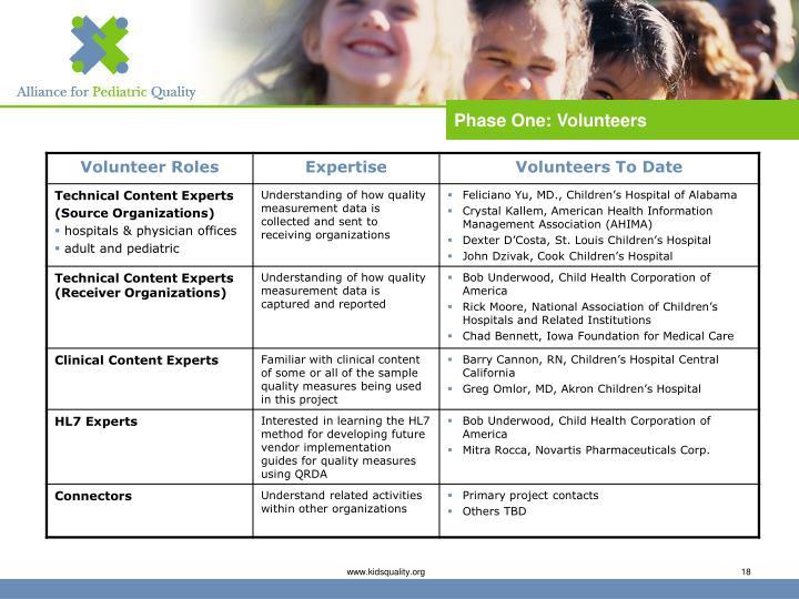 Phase One: Volunteers