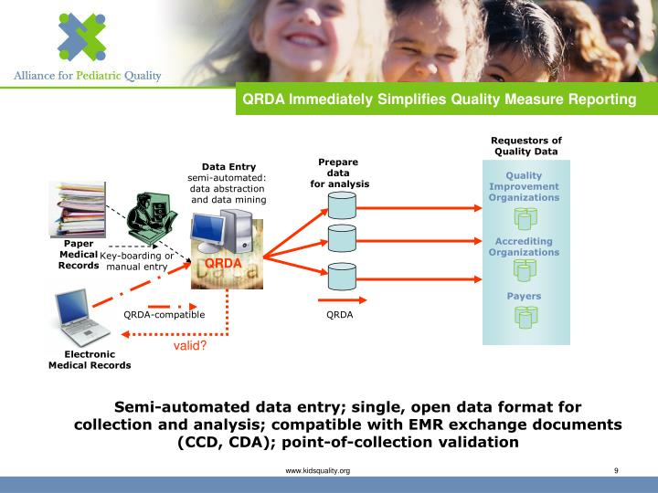 QRDA Immediately Simplifies Quality Measure Reporting