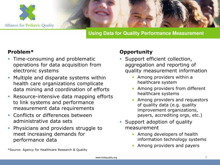 Using Data for Quality Performance Measurement