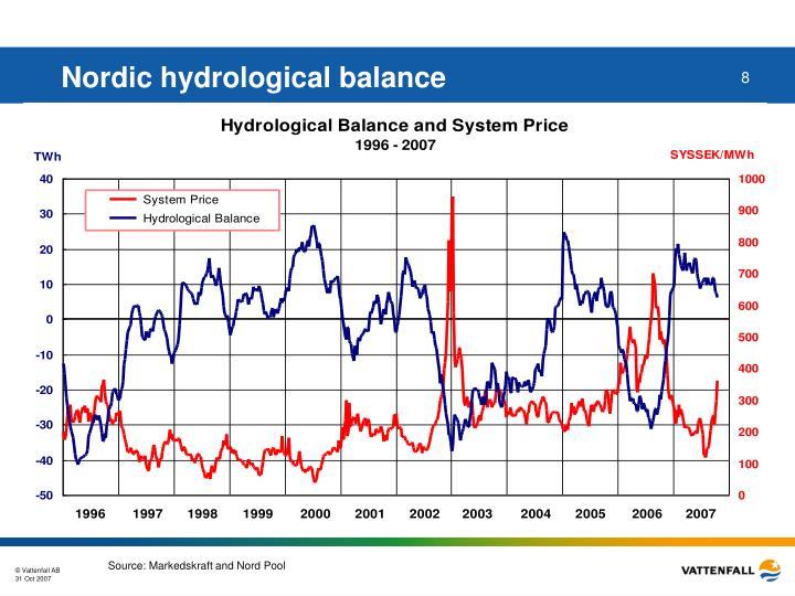 Nordic hydrological balance