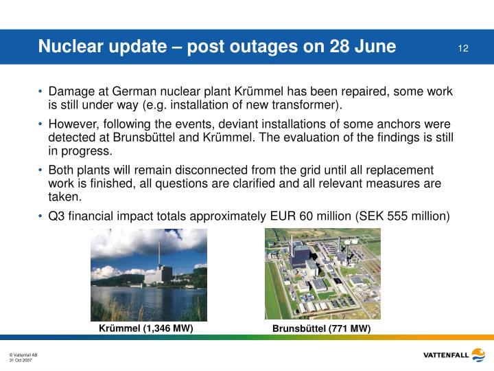 Nuclear update – post outages on 28 June