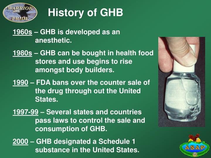 History of GHB