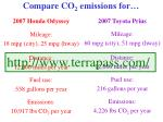 compare co 2 emissions for