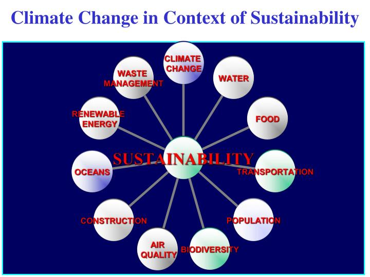 Climate Change in Context of Sustainability
