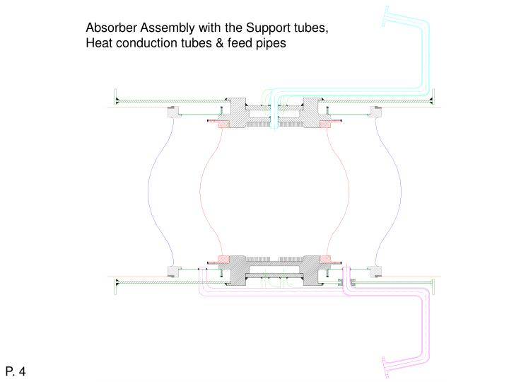Absorber Assembly with the Support tubes, Heat conduction tubes & feed pipes