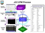 jc2 cpm process