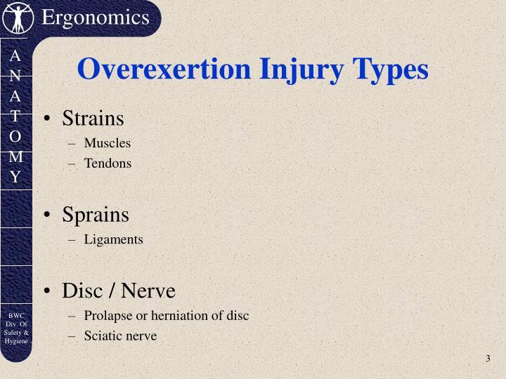 Overexertion Injury Types