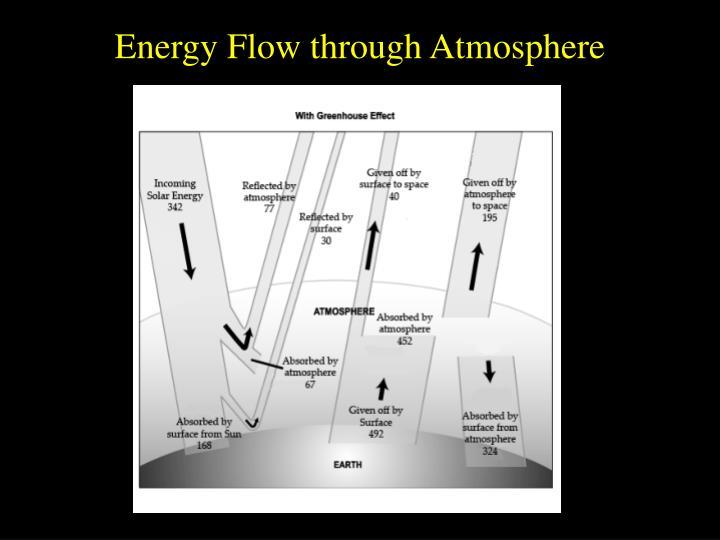Energy Flow through Atmosphere