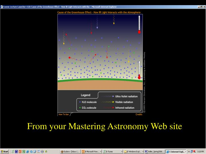 From your Mastering Astronomy Web site
