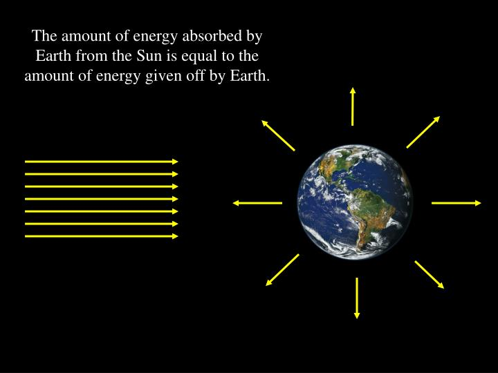 The amount of energy absorbed by Earth from the Sun is equal to the amount of energy given off by Earth.