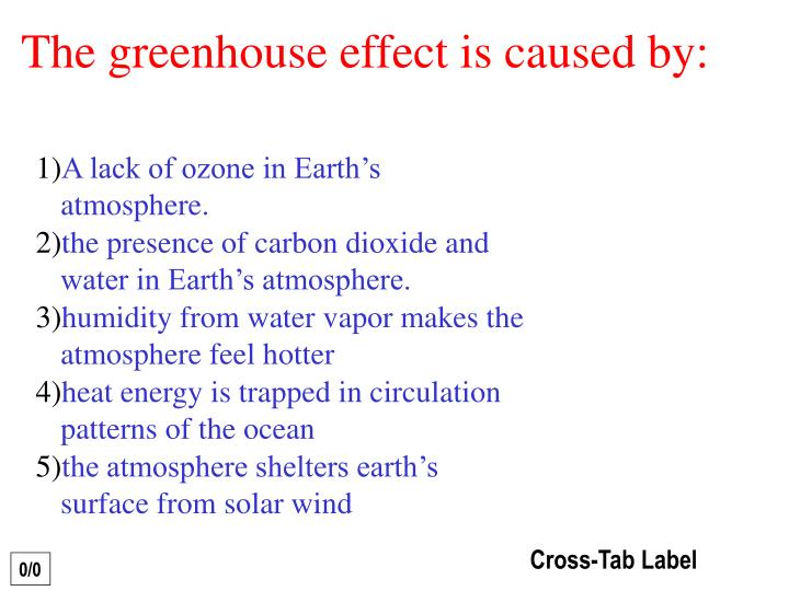 The greenhouse effect is caused by:
