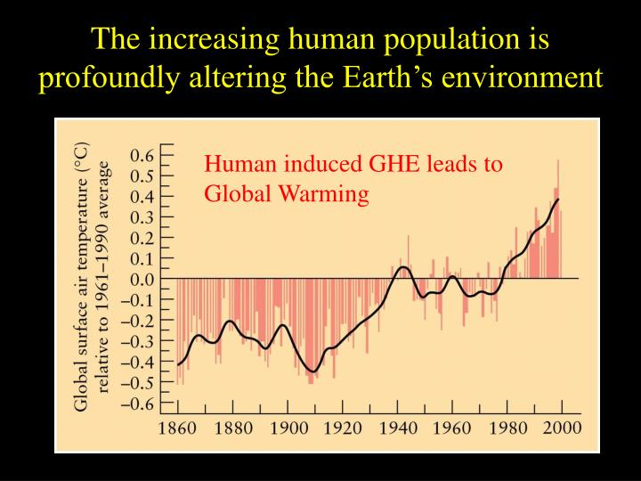 The increasing human population is profoundly altering the Earth's environment
