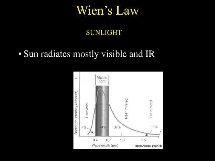 Wien's Law