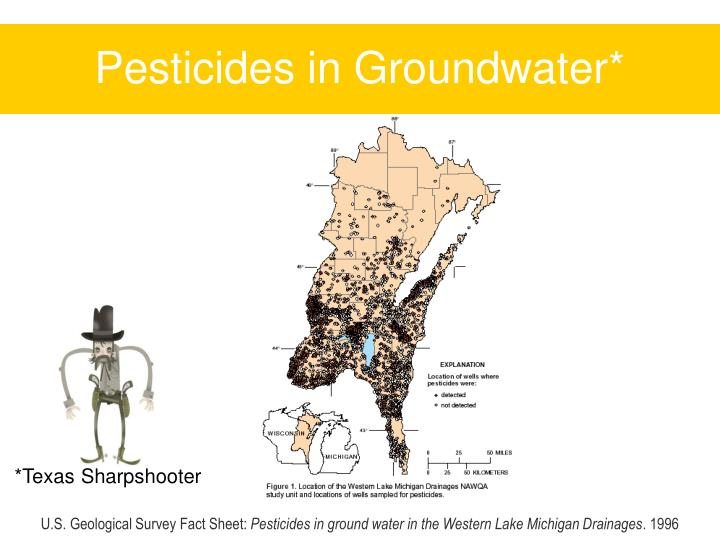 Pesticides in Groundwater*