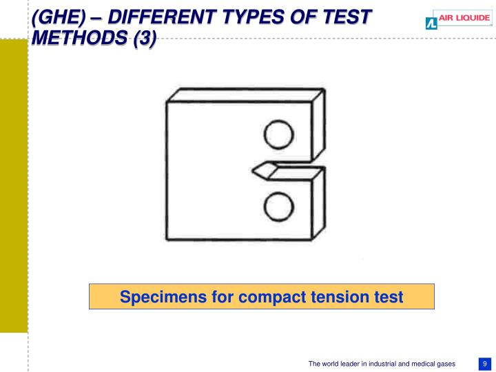 (GHE) – DIFFERENT TYPES OF TEST METHODS (3)