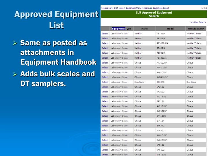 Approved Equipment List
