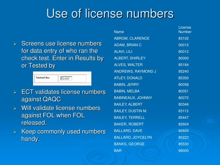 Use of license numbers