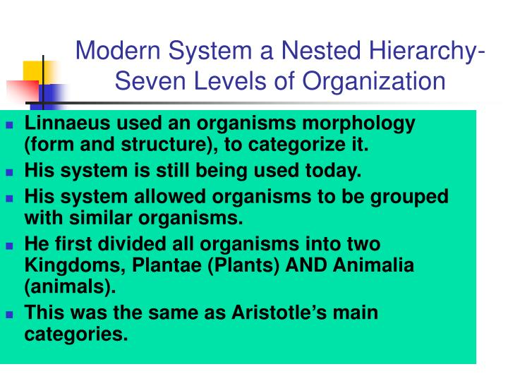Modern System a Nested Hierarchy-Seven Levels of Organization