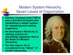 modern system hierarchy seven levels of organization
