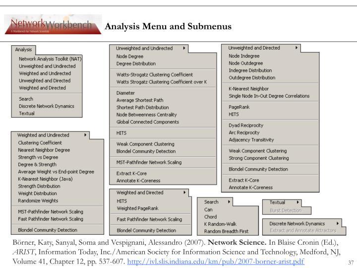 Analysis Menu and Submenus