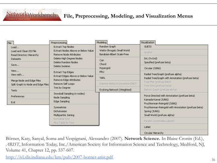 File, Preprocessing, Modeling, and Visualization Menus