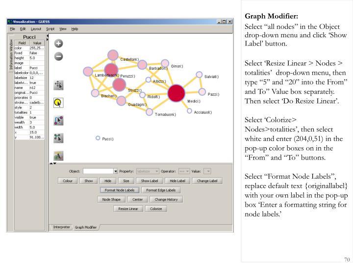 Graph Modifier: