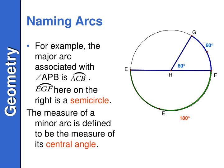 Naming Arcs