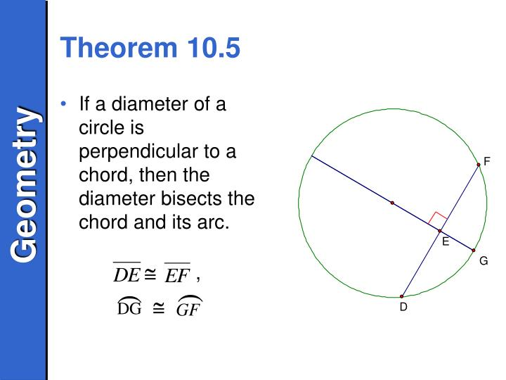 If a diameter of a circle is perpendicular to a chord, then the diameter bisects the chord and its arc.