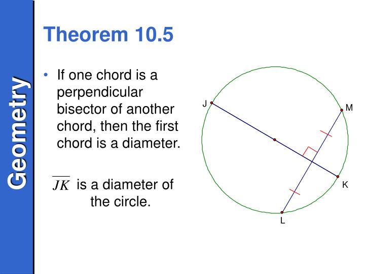 If one chord is a perpendicular bisector of another chord, then the first chord is a diameter.