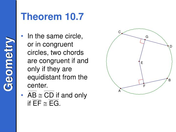 In the same circle, or in congruent circles, two chords are congruent if and only if they are equidistant from the center.