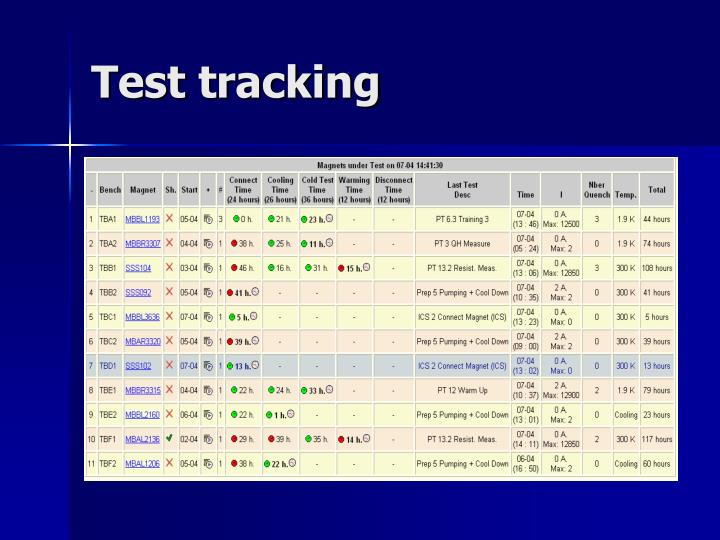 Test tracking